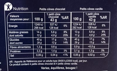 Petits cones vanille chocolat - Informations nutritionnelles