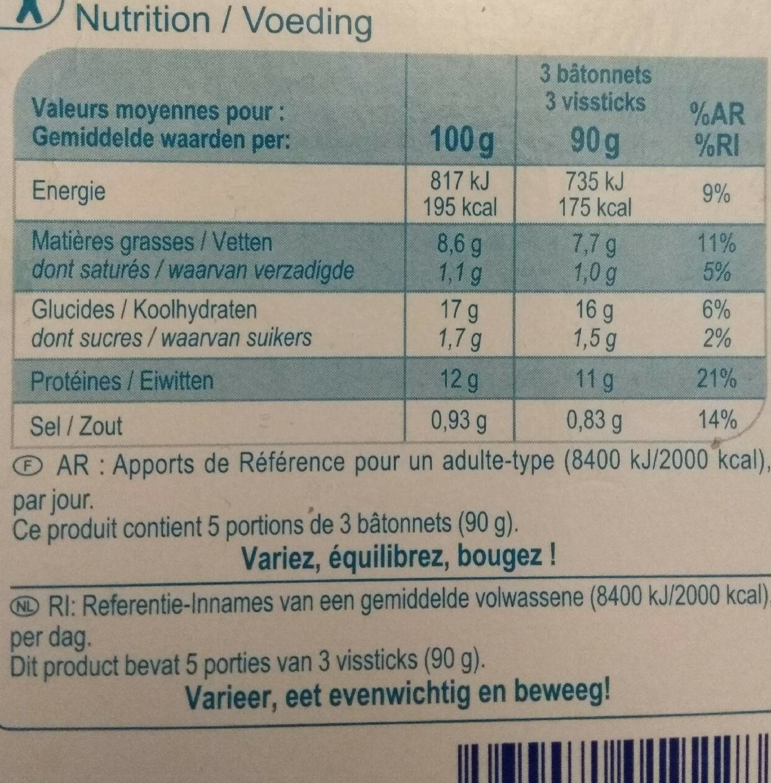 Bâtonnet de poisson panés - Informations nutritionnelles