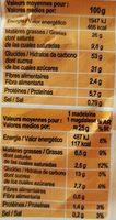 Madeleines nappées de chocolat - Nutrition facts - fr