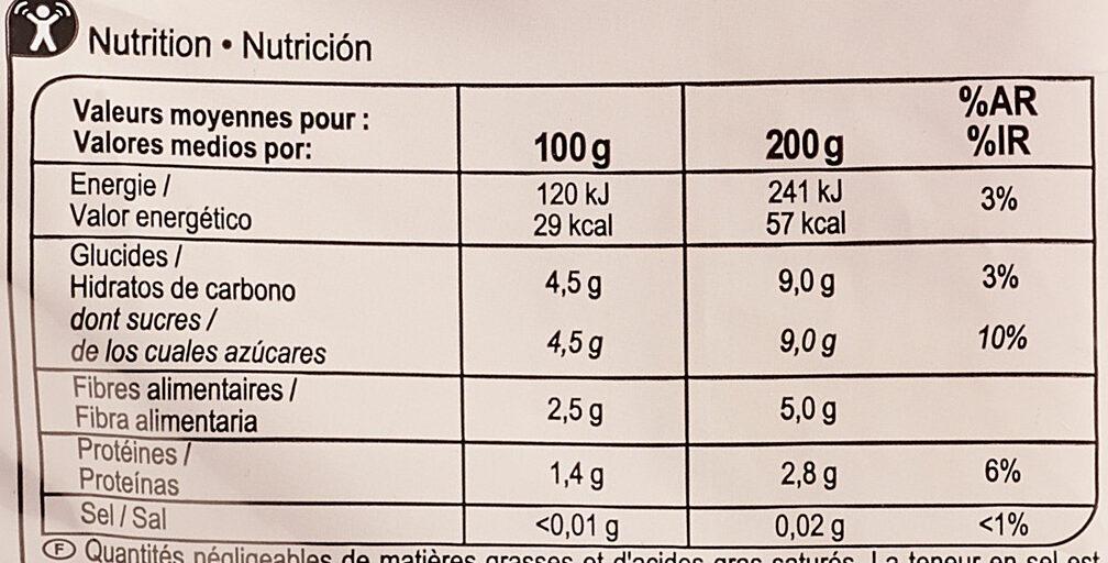 Framboises Entières - Información nutricional - fr