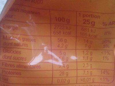 Amandes en poudre - Informations nutritionnelles