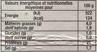 Jambon cuit superieur au torchon - Valori nutrizionali - fr