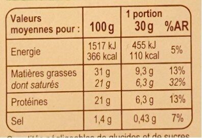 Morbier - Informations nutritionnelles - fr