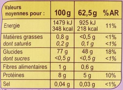 Basmati du Penjab - Valori nutrizionali - fr