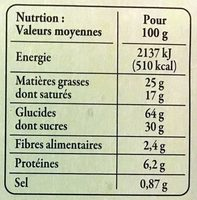 Galette bretonne - Nutrition facts - fr