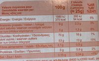Genoise - Nutrition facts