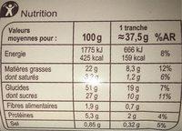 Gâteau marbré au chocolat - Voedingswaarden - fr