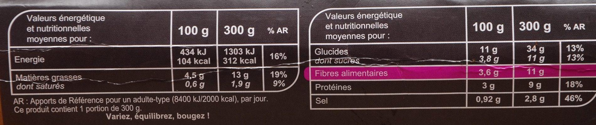 Boulgour  Butternut et fève à l'orientale - Informations nutritionnelles