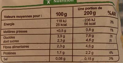 Julienne de Légumes - Valori nutrizionali - fr