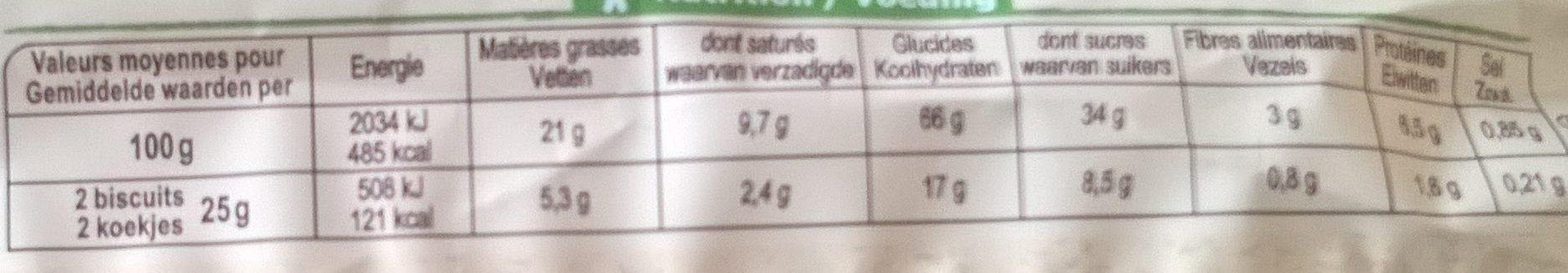 Biscuit Croustillant Blé Et Avoine - Voedingswaarden