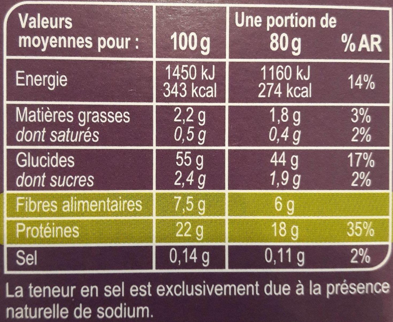 Fusilli depois cassés100% légumineuse - Informations nutritionnelles - fr