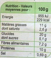 Lentilles corail Feta & Cranberries - Voedingswaarden - fr