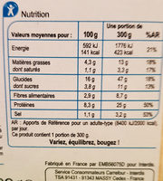 Riz & légumes poulet à l'indienne Sauce Tandoori - Voedingswaarden - fr