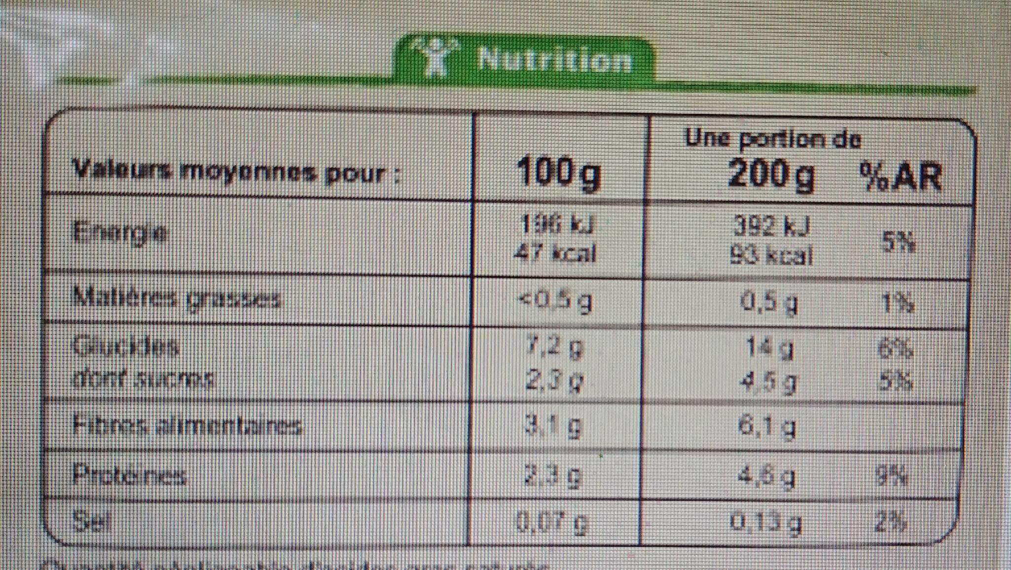 Jardinière de légumes - Informations nutritionnelles - fr