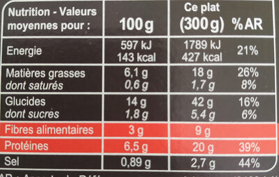 Boulettes au soja - Nutrition facts