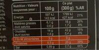 Boulettes au soja - Informations nutritionnelles - fr