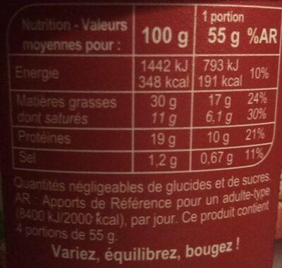 Rillettes du Mans sans graisse ajoutée - Informations nutritionnelles - fr