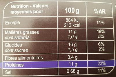 Bouchées panées au blé  a la thaï - Nutrition facts