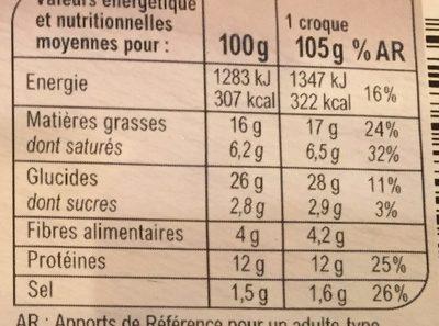 Croque monsieur mozzallera sauce aubergine tomate - Nutrition facts - fr
