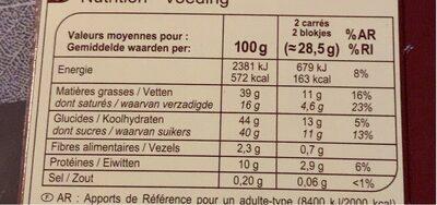 Carré gourmands - Voedingswaarden - fr
