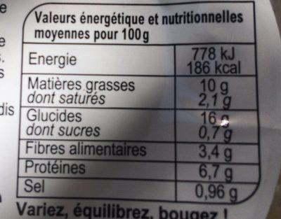 Salade lentilles boulgour et feta - Voedingswaarden - fr