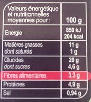 Salade Boulgour, Quinoa, Cranberries - Nutrition facts