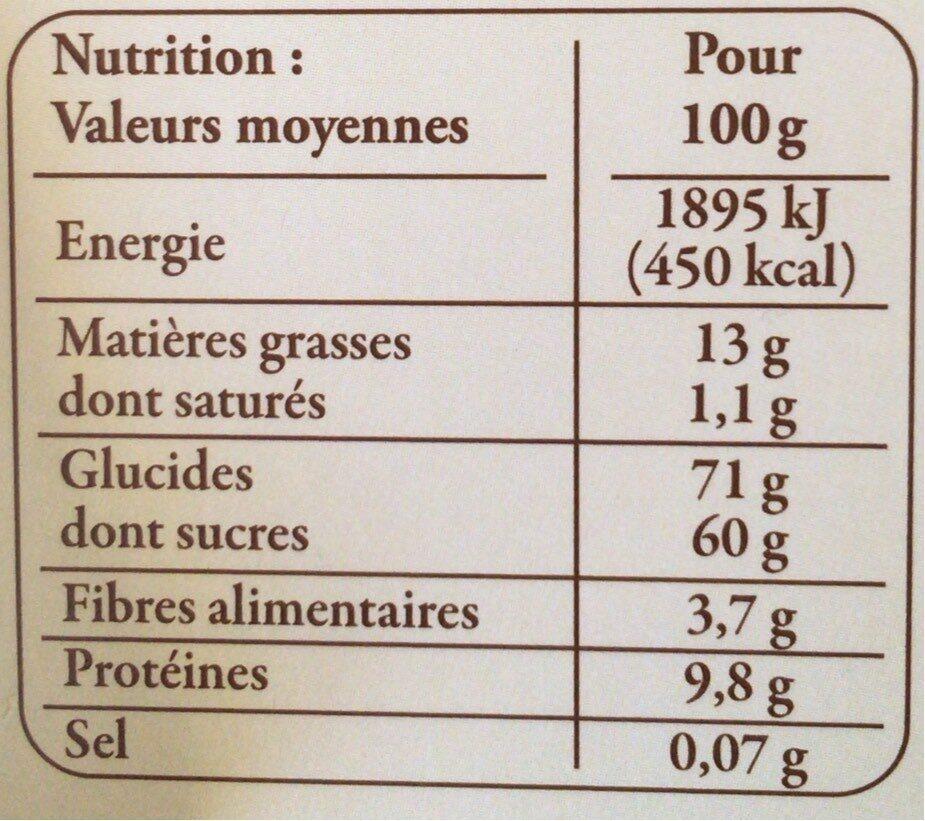 Croquant de Cordes - Nutrition facts - fr