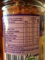 Caponata - légumes façon Groenten - Informations nutritionnelles - fr