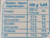 Surimi tendre aux poissons sauvages - Valori nutrizionali - fr