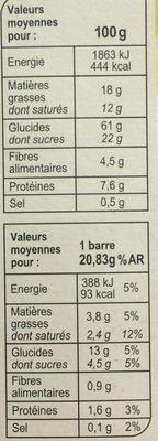 Barre céréales chocolat noix de coco - Nutrition facts