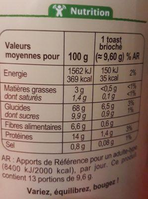 Toasts briochés à la farine semi-complète - Nutrition facts - fr