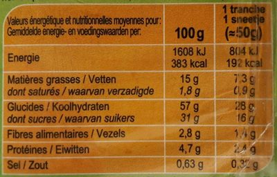 Cake aux fruits - Nutrition facts - fr