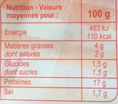 Jambon de Paris cuit à l'étouffée - Informations nutritionnelles - fr