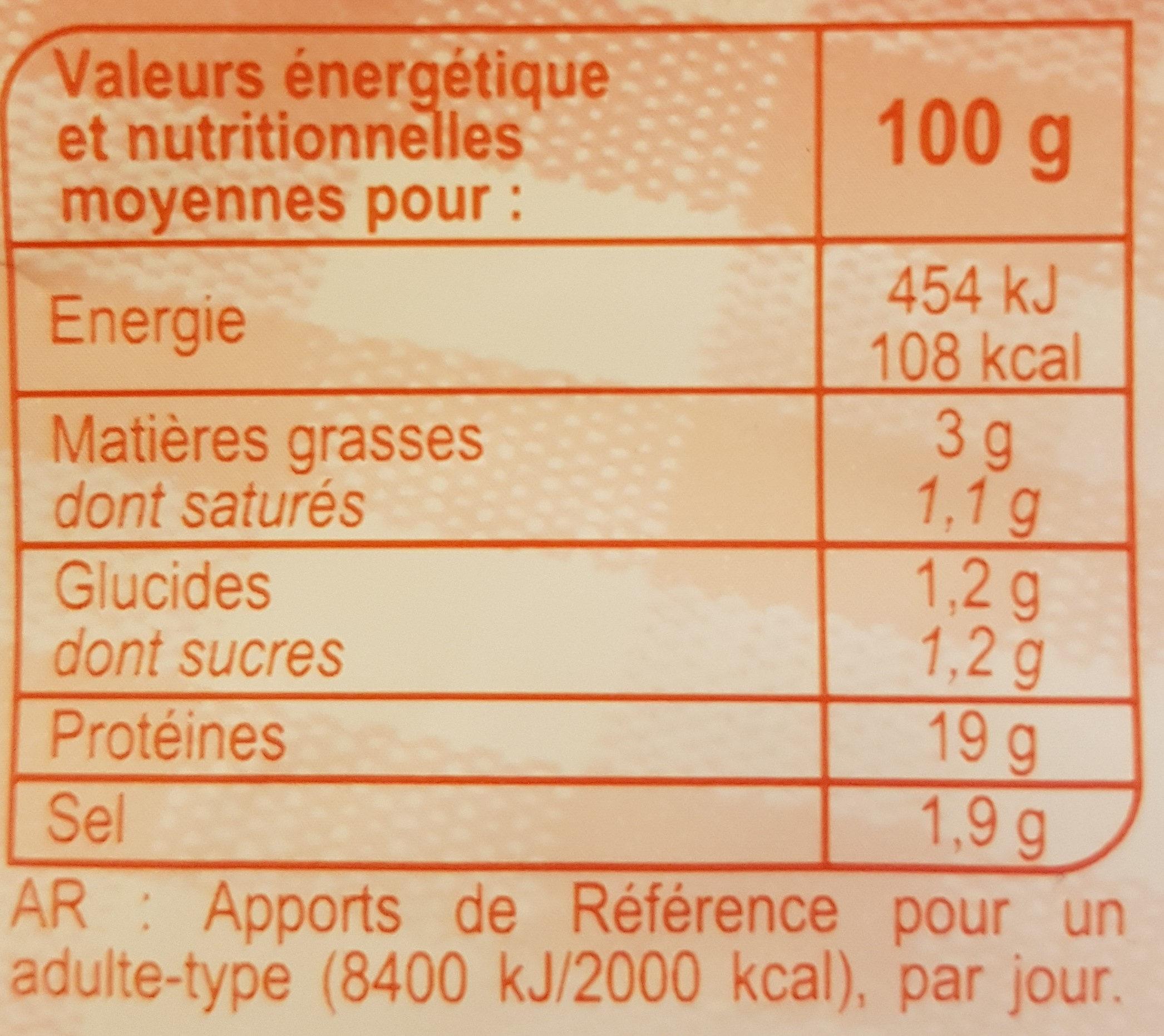 Jambon de paris - Nutrition facts