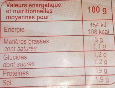 Jambon de paris - Informations nutritionnelles