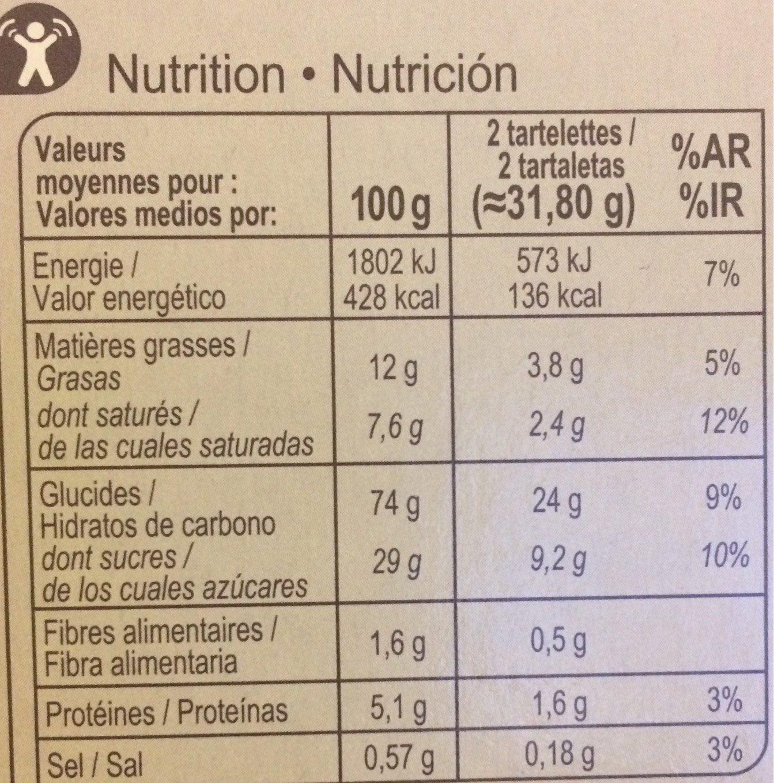 Tartelettes carrees - Información nutricional
