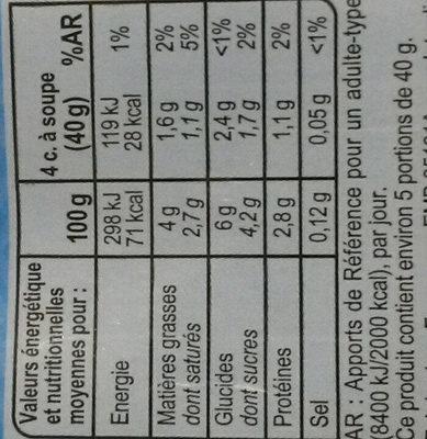 Specialite laitiere semi epaisse 4% carrefour - Voedigswaarden