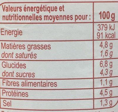 Sauce Bolognaise + de viande - Nutrition facts - fr