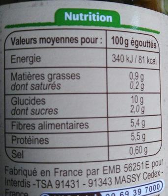 Petits pois - Informations nutritionnelles