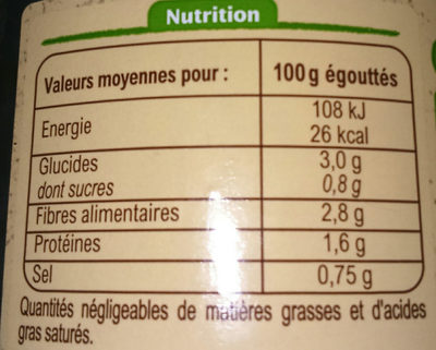 Haricots verts extra fins coupes - Informations nutritionnelles