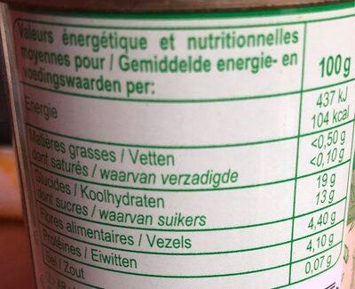 Double concentré de tomates - Voedingswaarden - fr