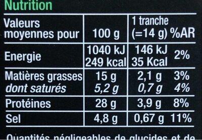 Prosciutto San Daniele - Informations nutritionnelles - fr