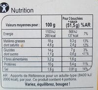 Assortiment de mezze - Nutrition facts - fr