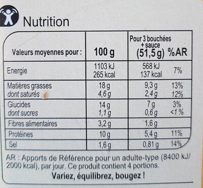 Assortiment de mezze - Nutrition facts