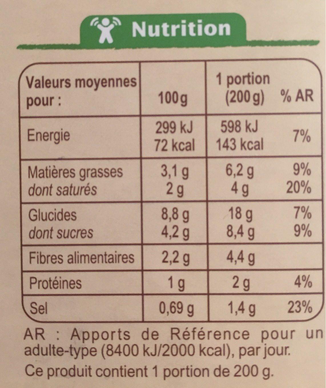 Purée  aux carottes - Informations nutritionnelles