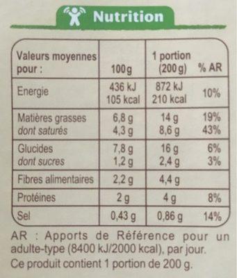 Purée  aux brocolis - Informations nutritionnelles - fr