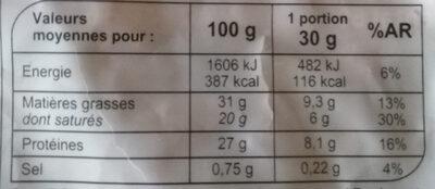 Fromage rapés special gratin - Nutrition facts