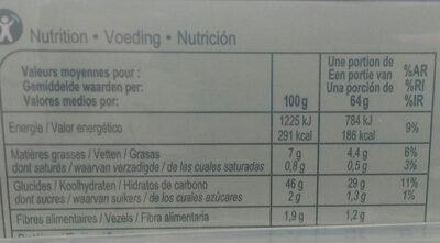 Pâte à pizza - Información nutricional