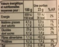 Gyozas aux crevettes - Nutrition facts - fr