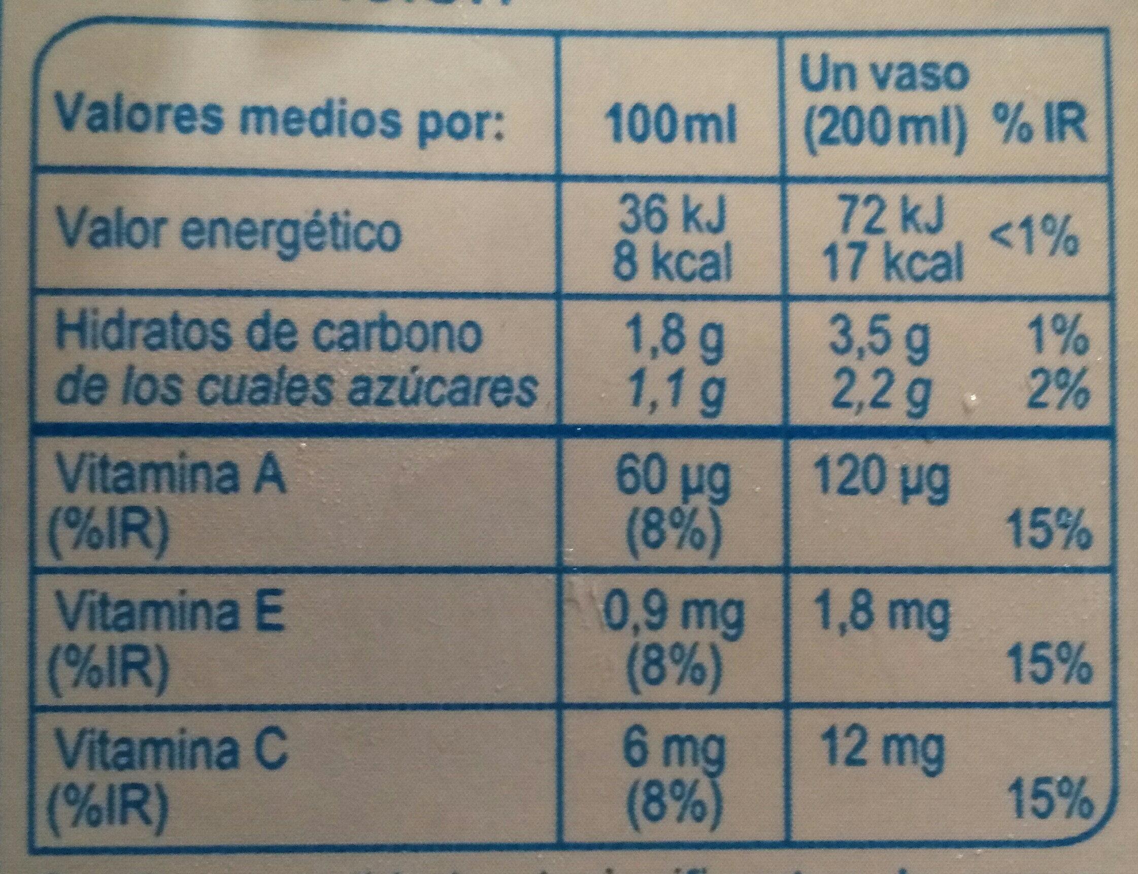 Bebida refrescante de puré de guayaba - Información nutricional